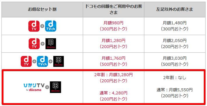 ひかりTV for docomo(+DAZN for docomoのセット)